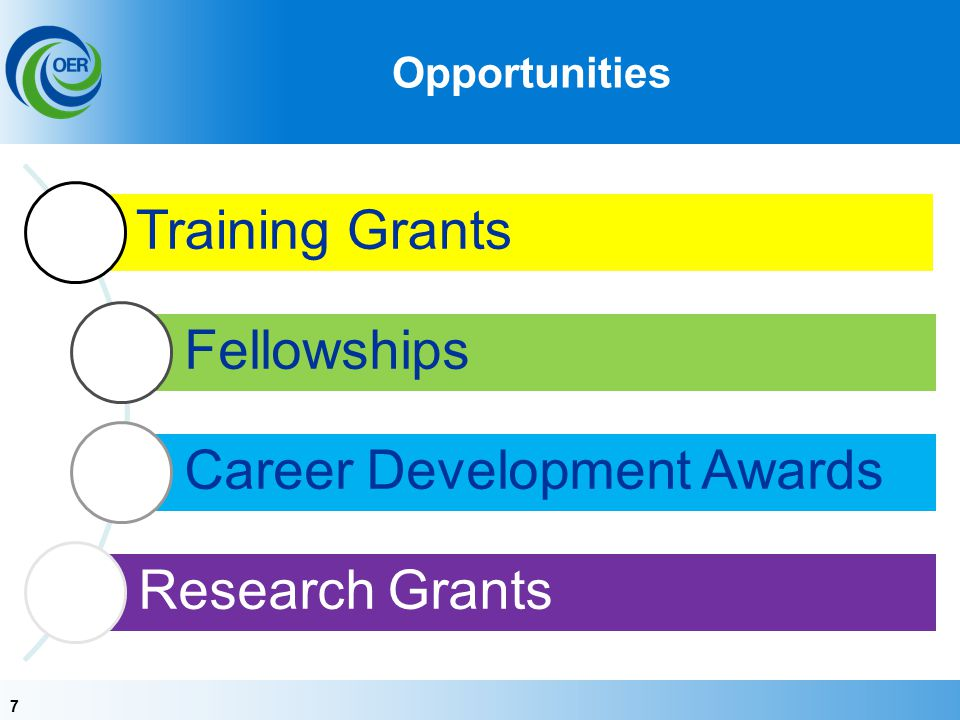 18 K25 Mentored Quantitative Research Development Award Overview  For individuals from a quantitative background who want to apply their expertise to a biomedical problem  Individual must not currently work in health research  Salary cap varies by IC + fringe benefits Benefits  Term: 3 to 5 years  Research Support: $20,000 - $50,000 (varies by IC)  Facilities & Administrative Allowances = 8% For IC contacts and policies http://grants.nih.gov/grants/guide/contac ts/parent_K25.html Benefits  Term: 3 to 5 years  Research Support: $20,000 - $50,000 (varies by IC)  Facilities & Administrative Allowances = 8% For IC contacts and policies http://grants.nih.gov/grants/guide/contac ts/parent_K25.html