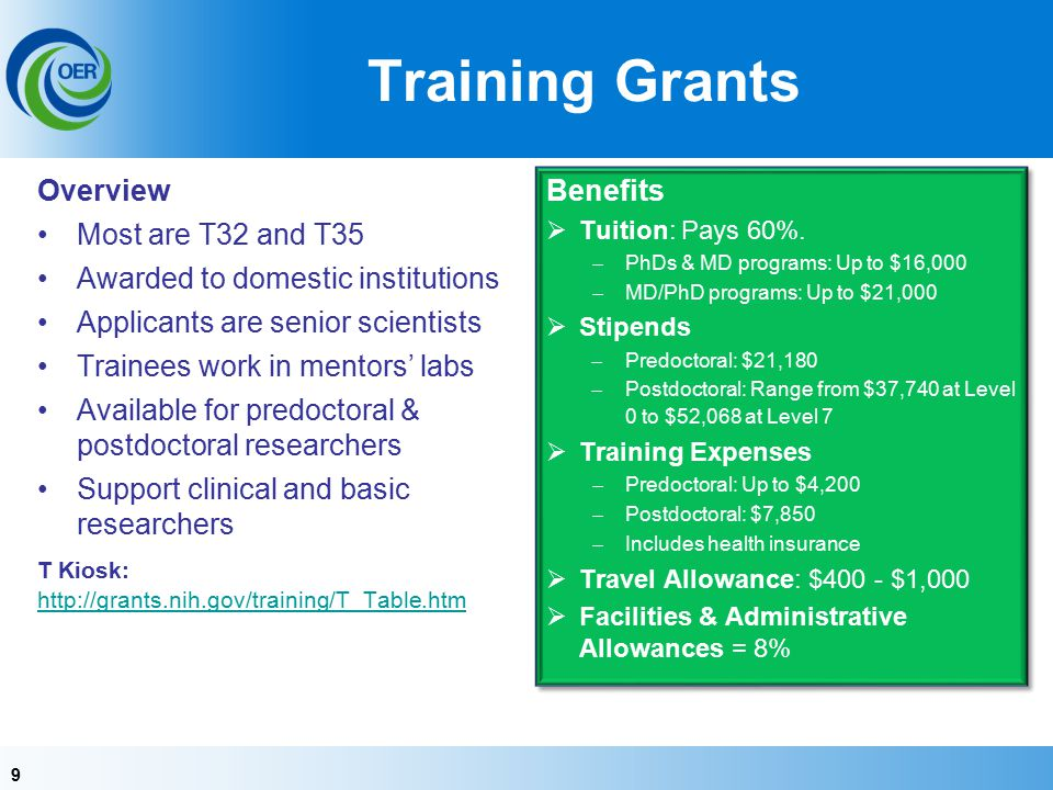 20 K99/R00 Pathway to Independence Award Overview  Transition award for postdocs moving to assistant professor positions (tenure track or equivalent)  Supported by almost all ICs with variations  No citizenship/green card requirement For IC contacts and policies http://grants.nih.gov/grants/guide/contacts/ parent_K99_R00.html Benefits  K99 Phase –Mentored Phase: Up to 2 years –Research Support: Up to $90,000/yr –Facilities & Administrative Allowances = 8%  R00 Phase –Independent Phase: Up to 3 years; 75% effort –Research Support: $249,000/yr Benefits  K99 Phase –Mentored Phase: Up to 2 years –Research Support: Up to $90,000/yr –Facilities & Administrative Allowances = 8%  R00 Phase –Independent Phase: Up to 3 years; 75% effort –Research Support: $249,000/yr