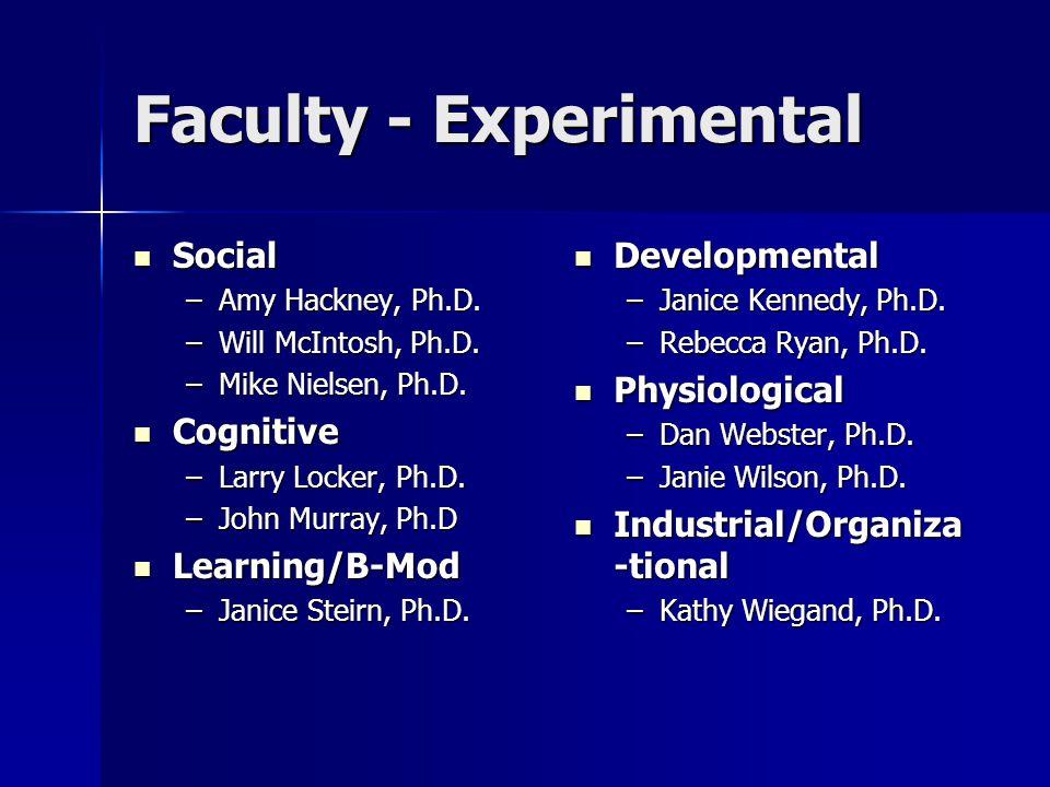 Faculty - Experimental Social Social –Amy Hackney, Ph.D. –Will McIntosh, Ph.D. –Mike Nielsen, Ph.D. Cognitive Cognitive –Larry Locker, Ph.D. –John Mur