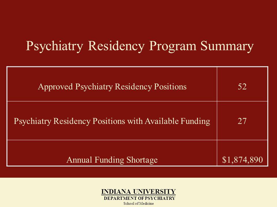 Psychiatry Residency Program Summary INDIANA UNIVERSITY DEPARTMENT OF PSYCHIATRY School of Medicine Approved Psychiatry Residency Positions52 Psychiatry Residency Positions with Available Funding27 Annual Funding Shortage$1,874,890