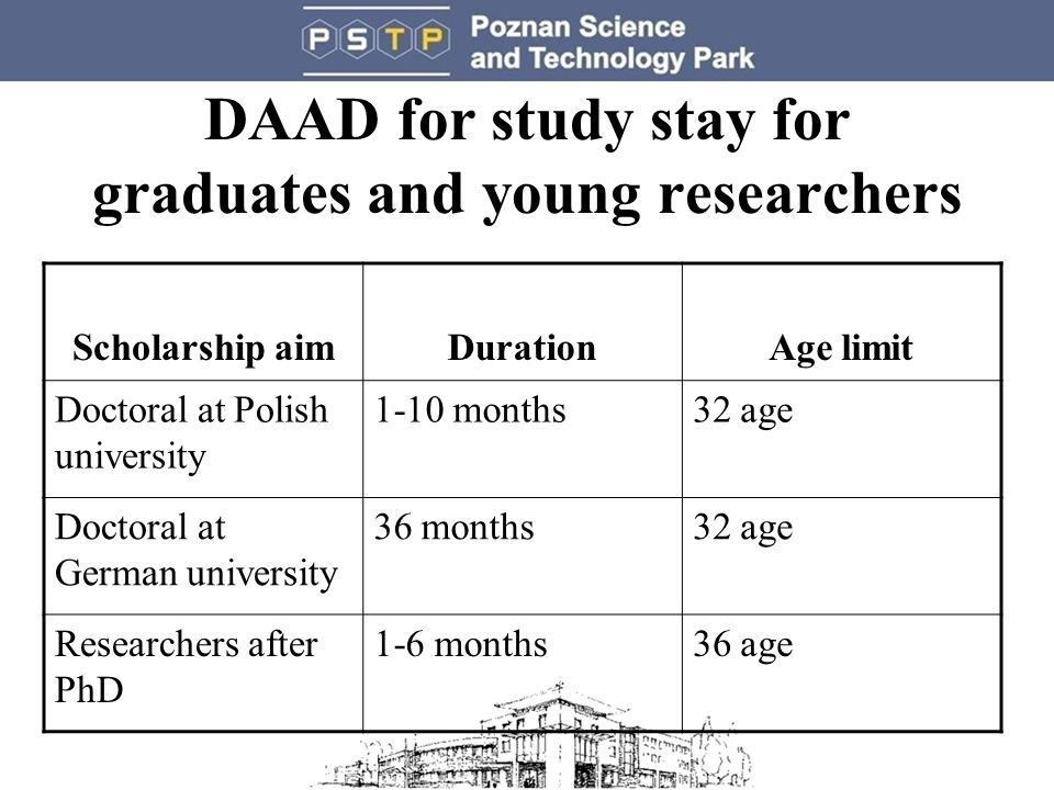 DAAD for study stay for graduates and young researchers Scholarship aimDurationAge limit Doctoral at Polish university 1-10 months32 age Doctoral at German university 36 months32 age Researchers after PhD 1-6 months36 age