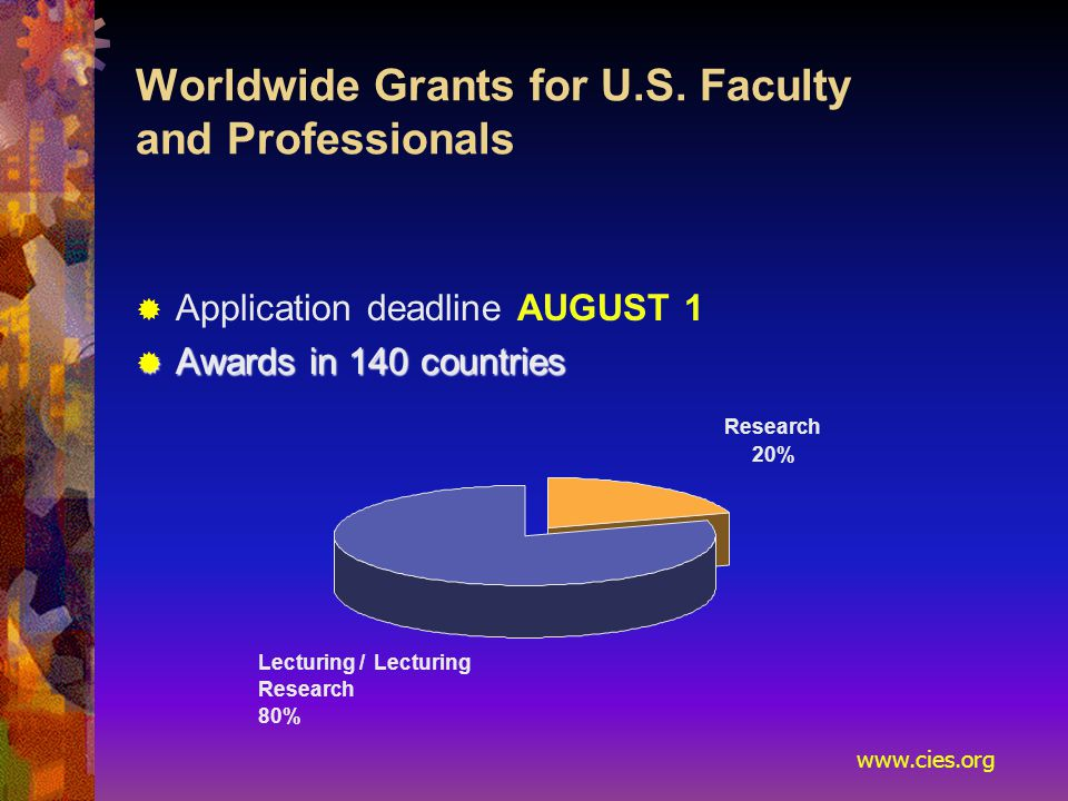 www.cies.org Fulbright Senior Specialist Program  Short-term Fulbright grants of two to six weeks  Worldwide coverage  Open to U.S.