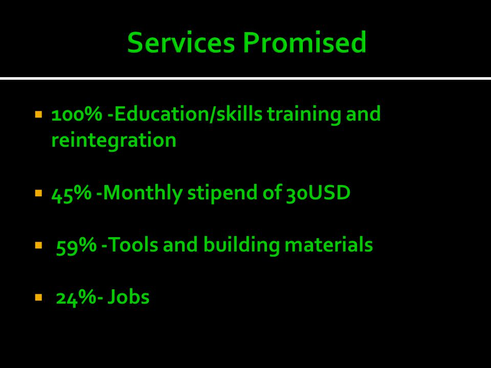  100% -Education/skills training and reintegration  45% -Monthly stipend of 30USD  59% -Tools and building materials  24%- Jobs