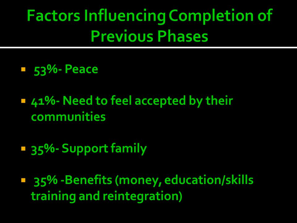  53%- Peace  41%- Need to feel accepted by their communities  35%- Support family  35% -Benefits (money, education/skills training and reintegration)