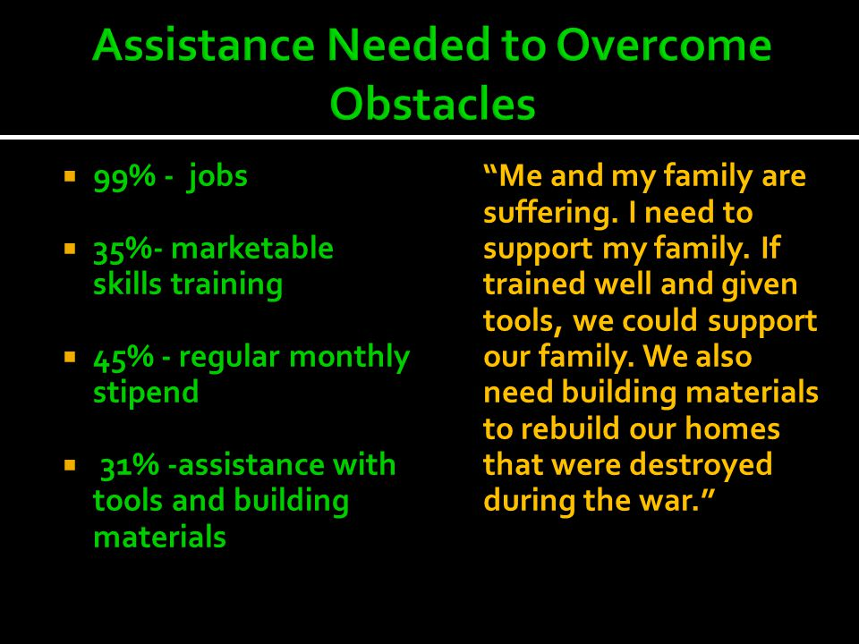  99% - jobs  35%- marketable skills training  45% - regular monthly stipend  31% -assistance with tools and building materials Me and my family are suffering.