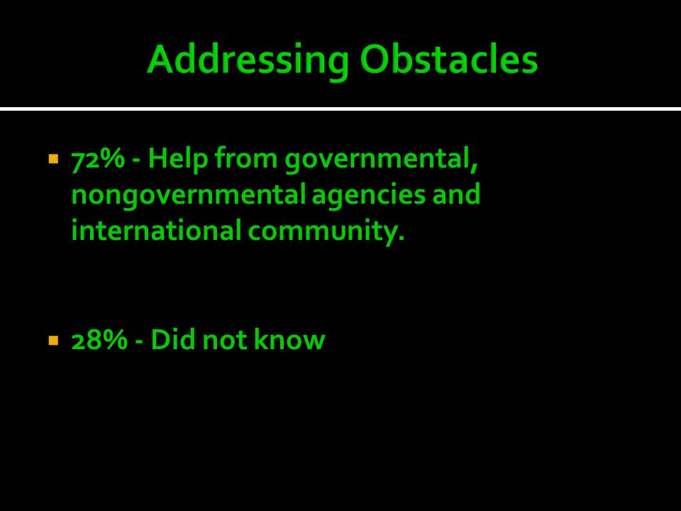  72% - Help from governmental, nongovernmental agencies and international community.
