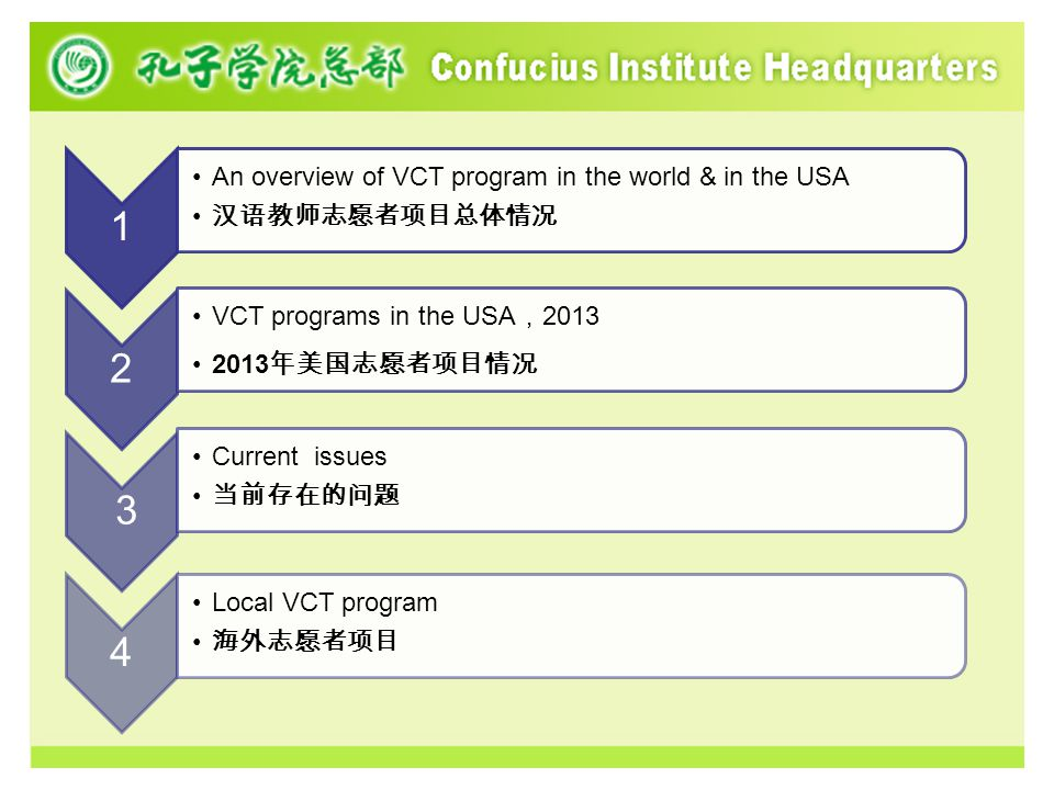 2013 On-the-job training for VCTs 美国志愿者岗中培训 Nov.
