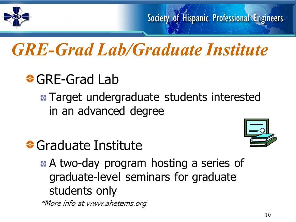 10 GRE-Grad Lab/Graduate Institute GRE-Grad Lab Target undergraduate students interested in an advanced degree Graduate Institute A two-day program ho