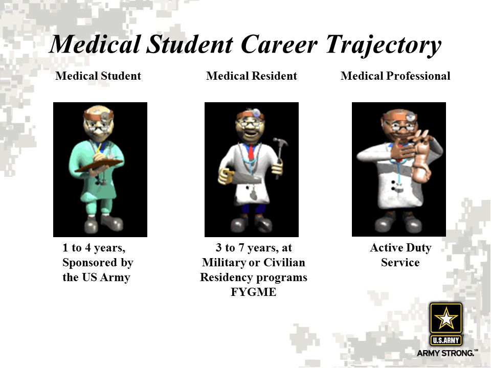 Medical Student Career Trajectory Medical StudentMedical ProfessionalMedical Resident 1 to 4 years, Sponsored by the US Army 3 to 7 years, at Military