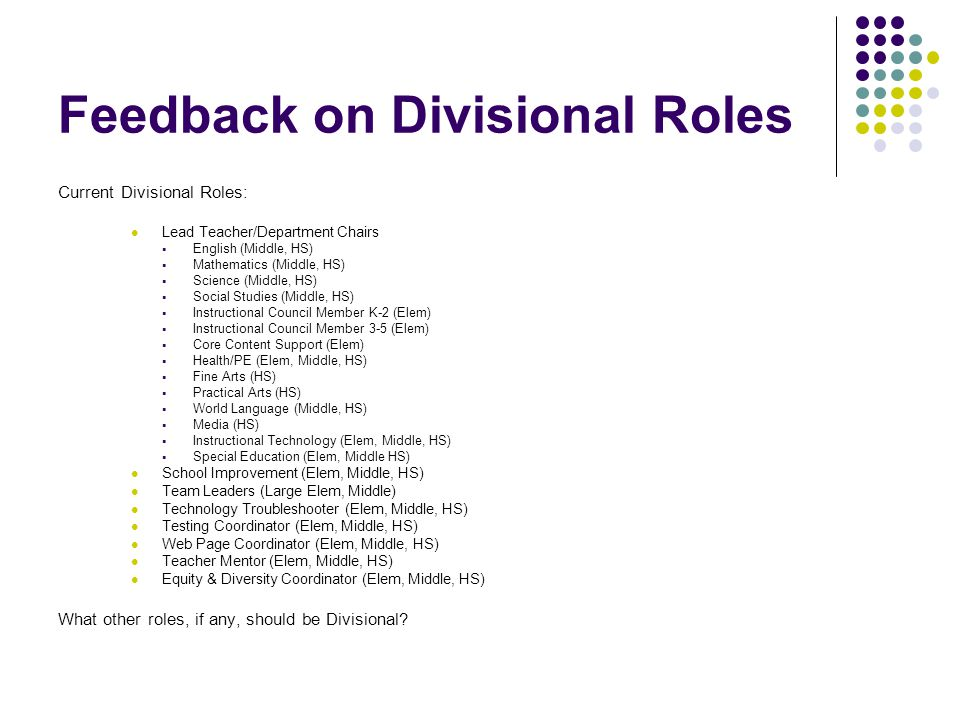 Feedback on Divisional Roles Current Divisional Roles: Lead Teacher/Department Chairs  English (Middle, HS)  Mathematics (Middle, HS)  Science (Middle, HS)  Social Studies (Middle, HS)  Instructional Council Member K-2 (Elem)  Instructional Council Member 3-5 (Elem)  Core Content Support (Elem)  Health/PE (Elem, Middle, HS)  Fine Arts (HS)  Practical Arts (HS)  World Language (Middle, HS)  Media (HS)  Instructional Technology (Elem, Middle, HS)  Special Education (Elem, Middle HS) School Improvement (Elem, Middle, HS) Team Leaders (Large Elem, Middle) Technology Troubleshooter (Elem, Middle, HS) Testing Coordinator (Elem, Middle, HS) Web Page Coordinator (Elem, Middle, HS) Teacher Mentor (Elem, Middle, HS) Equity & Diversity Coordinator (Elem, Middle, HS) What other roles, if any, should be Divisional