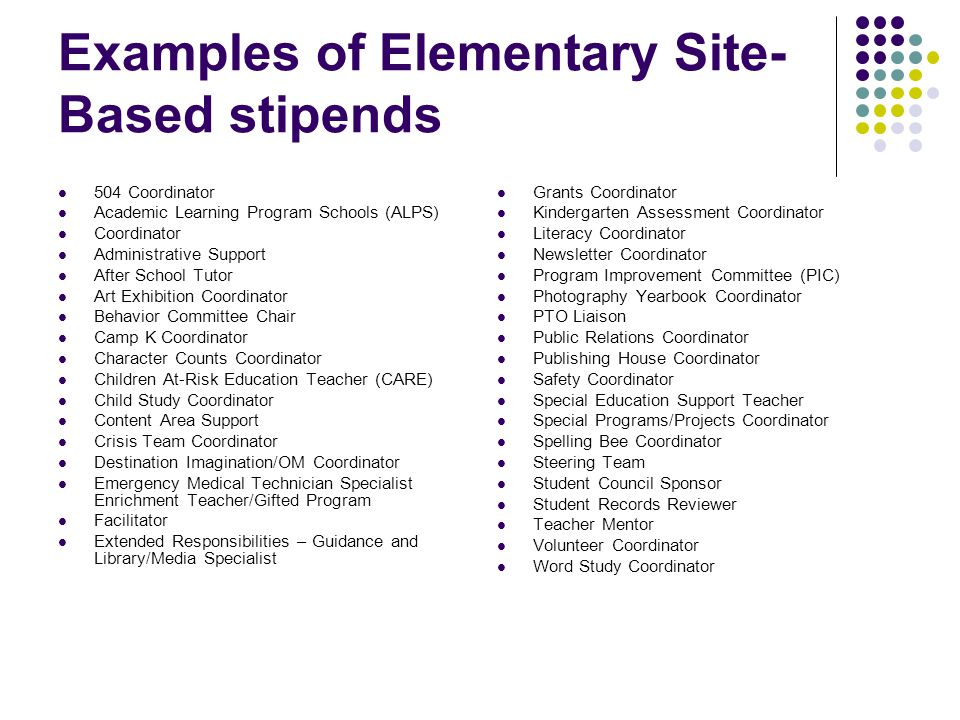 Examples of Elementary Site- Based stipends 504 Coordinator Academic Learning Program Schools (ALPS) Coordinator Administrative Support After School Tutor Art Exhibition Coordinator Behavior Committee Chair Camp K Coordinator Character Counts Coordinator Children At-Risk Education Teacher (CARE) Child Study Coordinator Content Area Support Crisis Team Coordinator Destination Imagination/OM Coordinator Emergency Medical Technician Specialist Enrichment Teacher/Gifted Program Facilitator Extended Responsibilities – Guidance and Library/Media Specialist Grants Coordinator Kindergarten Assessment Coordinator Literacy Coordinator Newsletter Coordinator Program Improvement Committee (PIC) Photography Yearbook Coordinator PTO Liaison Public Relations Coordinator Publishing House Coordinator Safety Coordinator Special Education Support Teacher Special Programs/Projects Coordinator Spelling Bee Coordinator Steering Team Student Council Sponsor Student Records Reviewer Teacher Mentor Volunteer Coordinator Word Study Coordinator