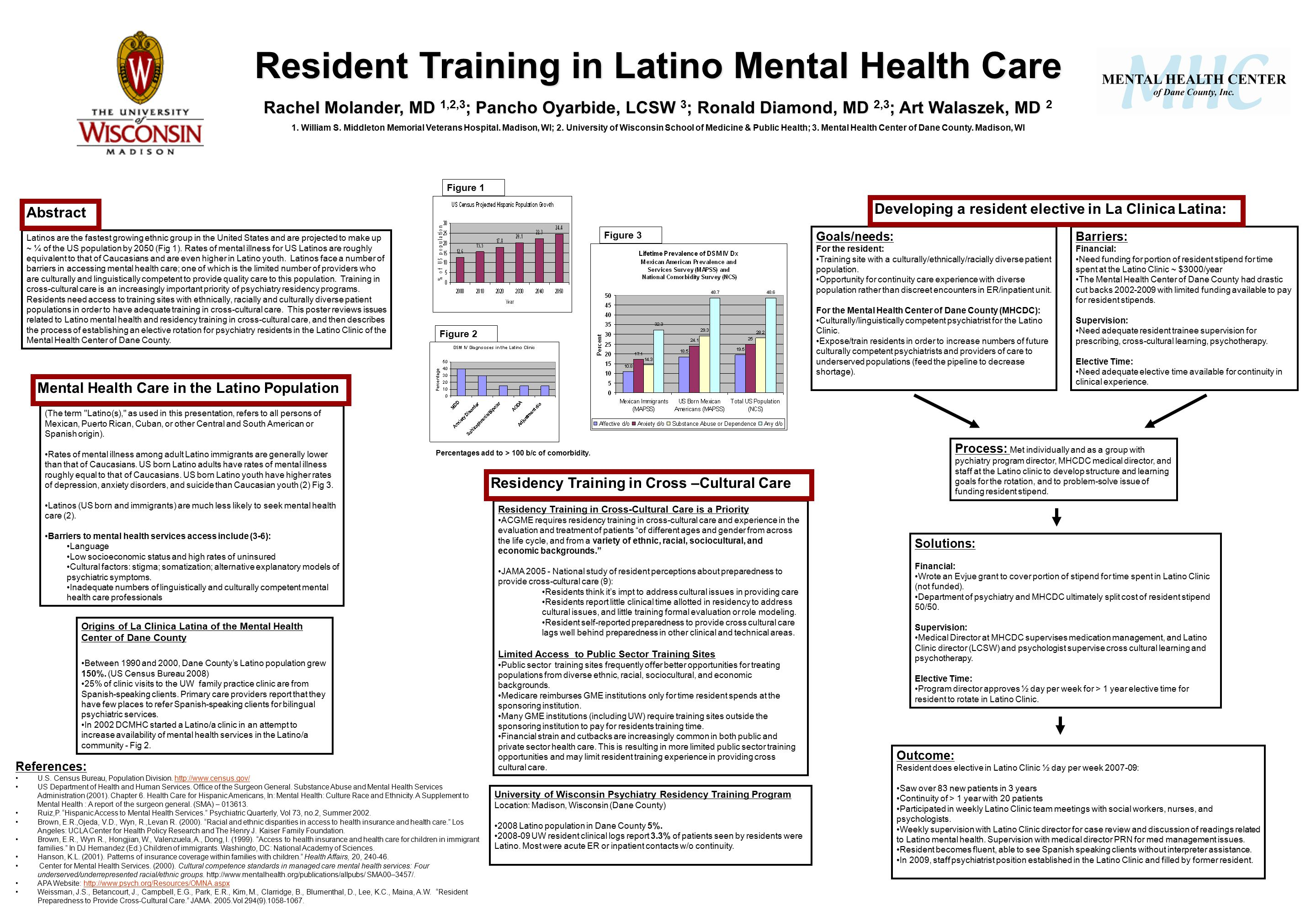 printed by www.postersession.com Resident Training in Latino Mental Health Care Rachel Molander, MD ; Pancho Oyarbide, LCSW ; Ronald Diamond, MD ; Art Walaszek, MD Rachel Molander, MD 1,2,3 ; Pancho Oyarbide, LCSW 3 ; Ronald Diamond, MD 2,3 ; Art Walaszek, MD 2 1.