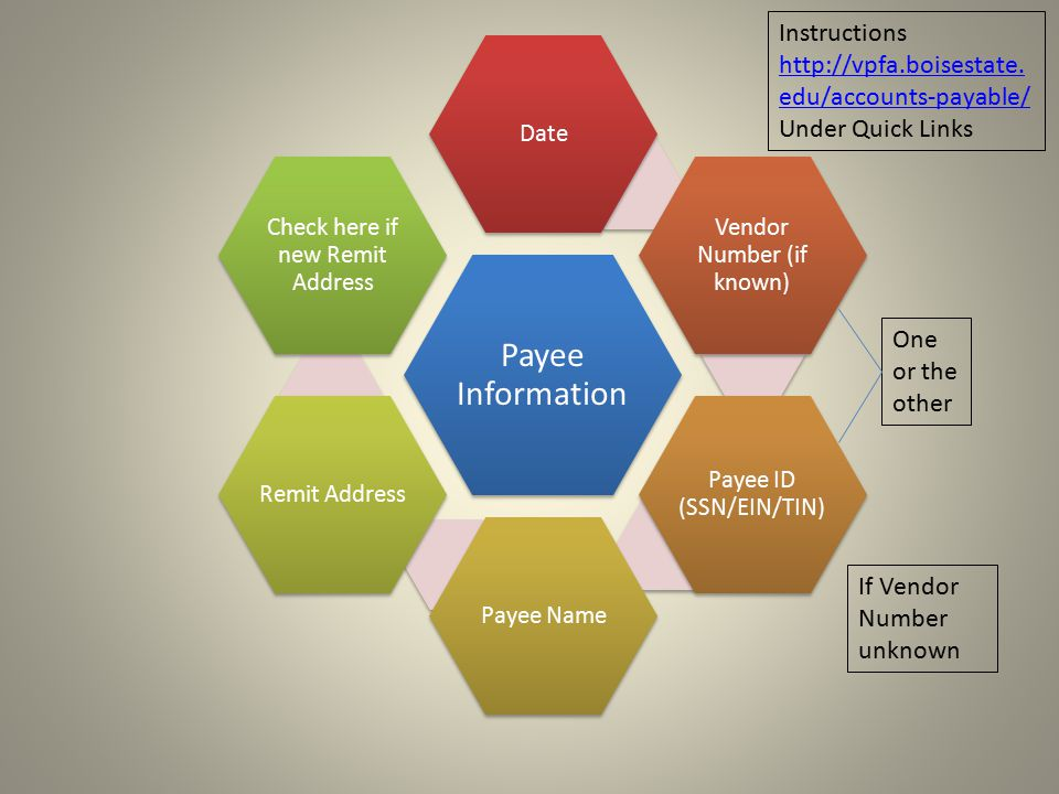 Payee Information Date Vendor Number (if known) Payee ID (SSN/EIN/TIN) Payee NameRemit Address Check here if new Remit Address Instructions