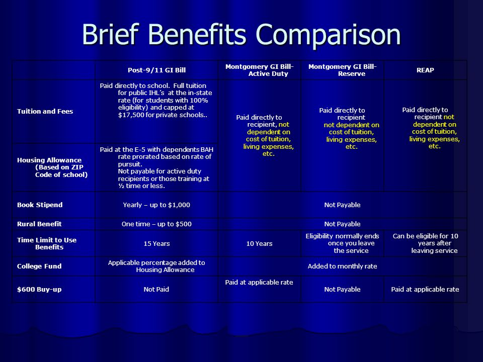 Brief Benefits Comparison Post-9/11 GI Bill Montgomery GI Bill- Active Duty Montgomery GI Bill- Reserve REAP Tuition and Fees Paid directly to school.