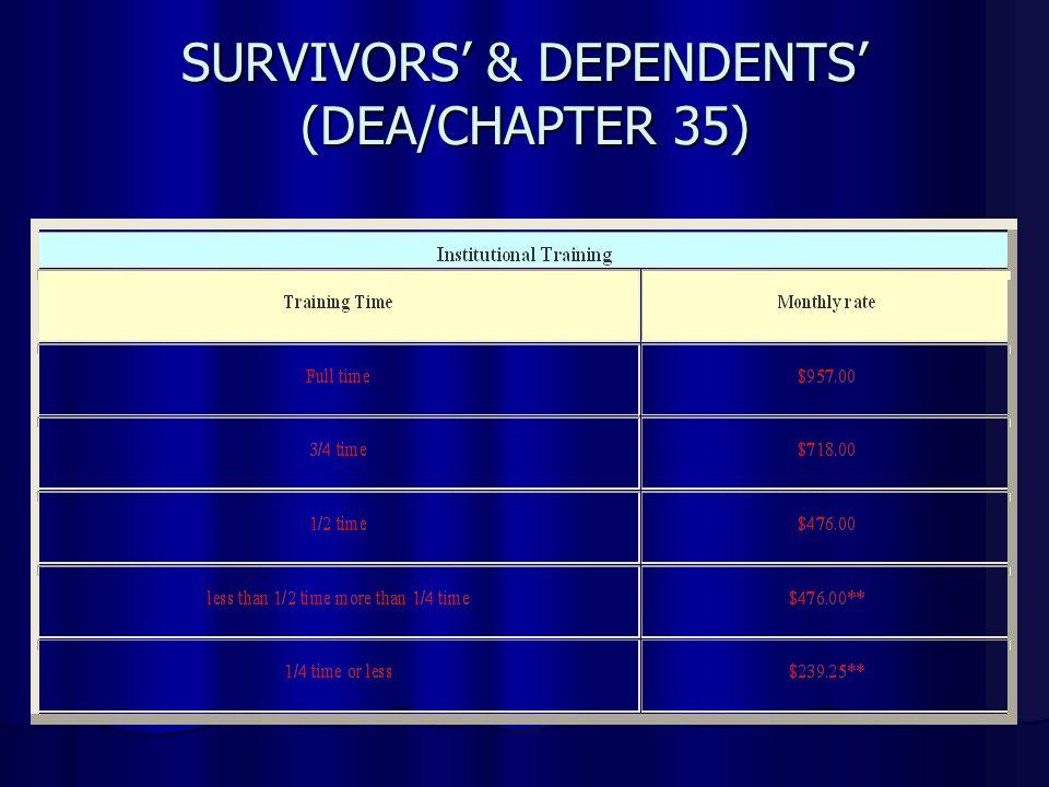 SURVIVORS' & DEPENDENTS' (DEA/CHAPTER 35)