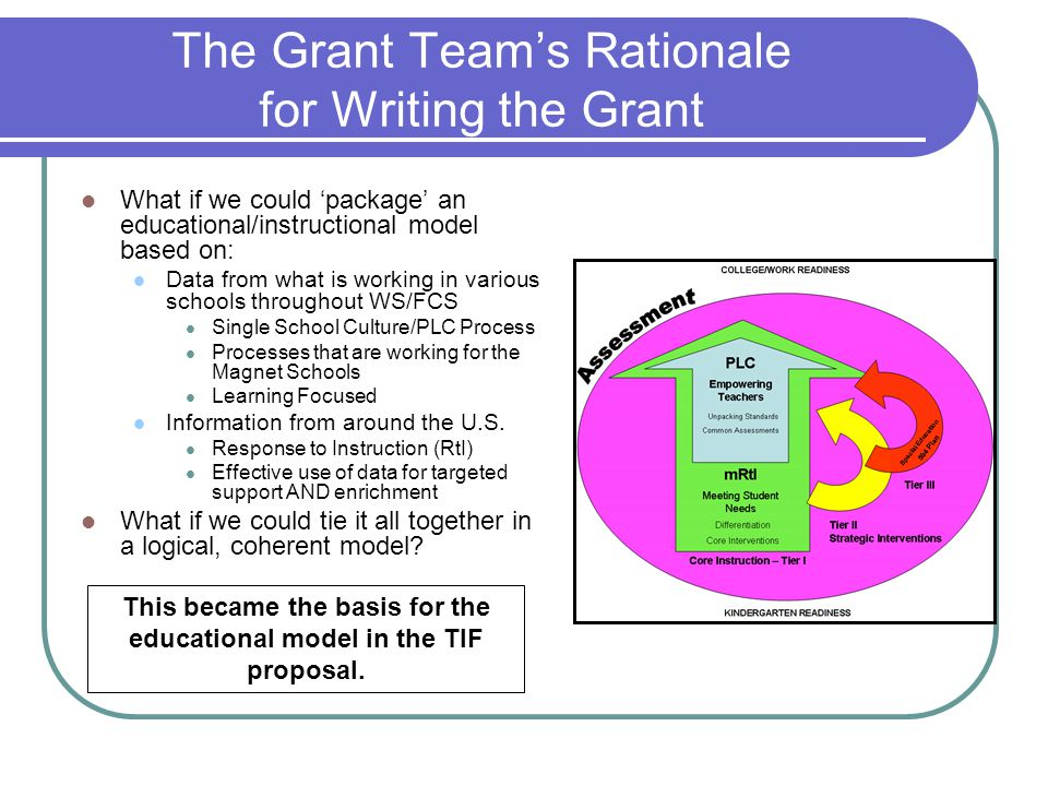 The Grant Team's Rationale for Writing the Grant What if we could 'package' an educational/instructional model based on: Data from what is working in various schools throughout WS/FCS Single School Culture/PLC Process Processes that are working for the Magnet Schools Learning Focused Information from around the U.S.