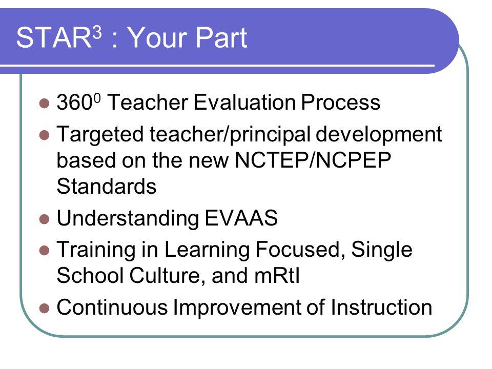 STAR 3 : Your Part 360 0 Teacher Evaluation Process Targeted teacher/principal development based on the new NCTEP/NCPEP Standards Understanding EVAAS