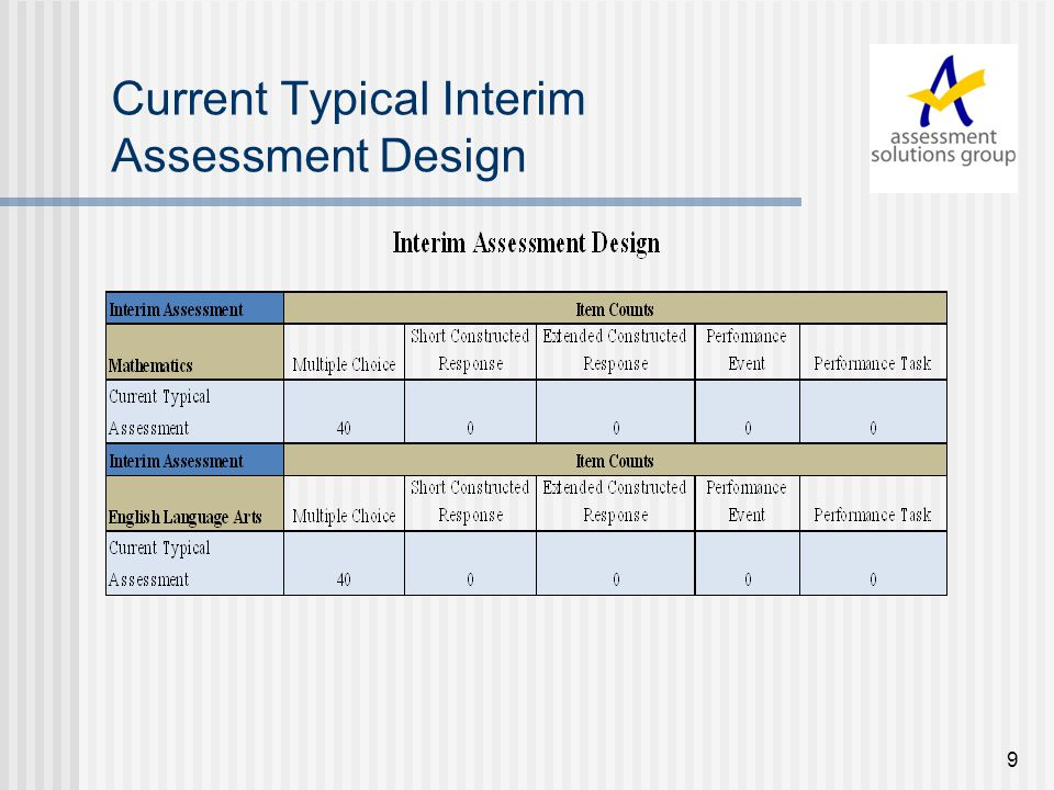 9 Current Typical Interim Assessment Design
