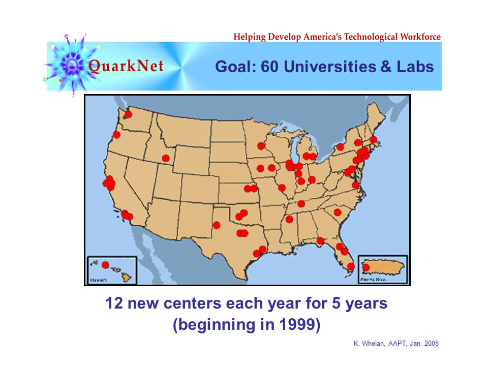 K. Whelan, AAPT, Jan. 2005 Goal: 60 Universities & Labs 12 new centers each year for 5 years (beginning in 1999)
