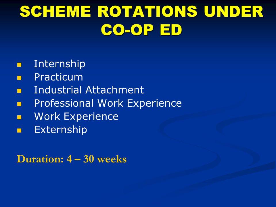 SCHEME ROTATIONS UNDER CO-OP ED Internship Practicum Industrial Attachment Professional Work Experience Work Experience Externship Duration: 4 – 30 we