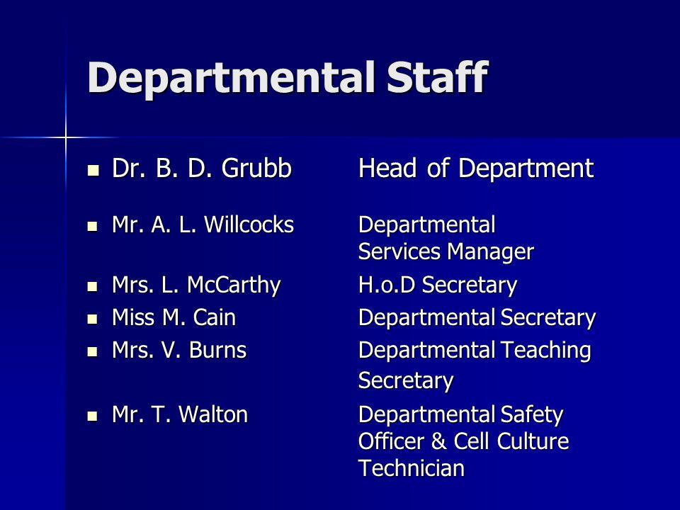 Departmental Staff (Technicians) Mrs.D. EverittCardiovascular Mrs.