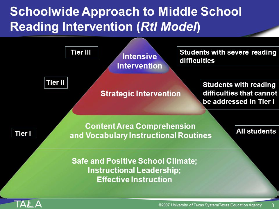 3 ©2007 University of Texas System/Texas Education Agency Tier III Tier I Tier II Intensive Intervention Strategic Intervention Safe and Positive Scho