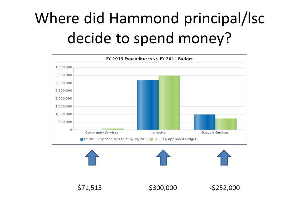 Where did Hammond principal/lsc decide to spend money $300,000-$252,000$71,515