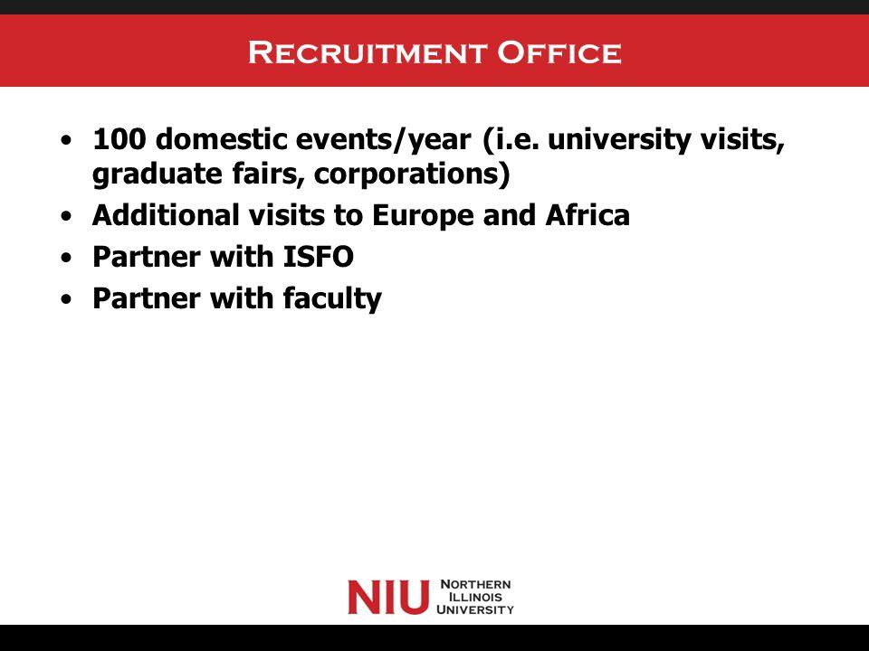 Recruitment Office 100 domestic events/year (i.e.