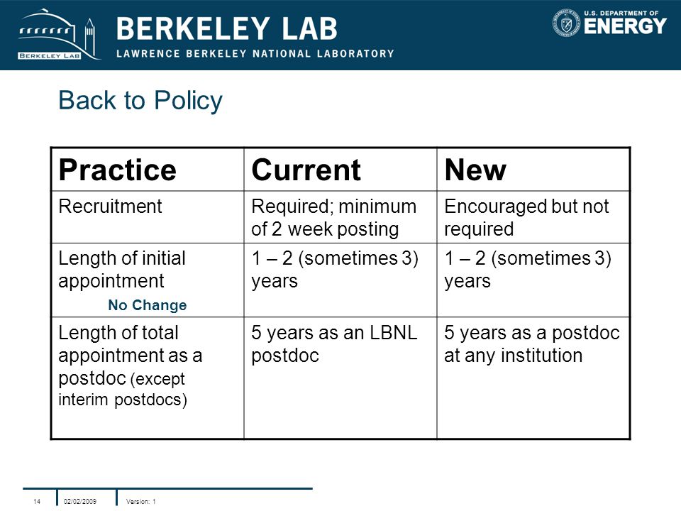 02/02/2009Version: 114 Back to Policy PracticeCurrentNew RecruitmentRequired; minimum of 2 week posting Encouraged but not required Length of initial appointment No Change 1 – 2 (sometimes 3) years Length of total appointment as a postdoc (except interim postdocs) 5 years as an LBNL postdoc 5 years as a postdoc at any institution