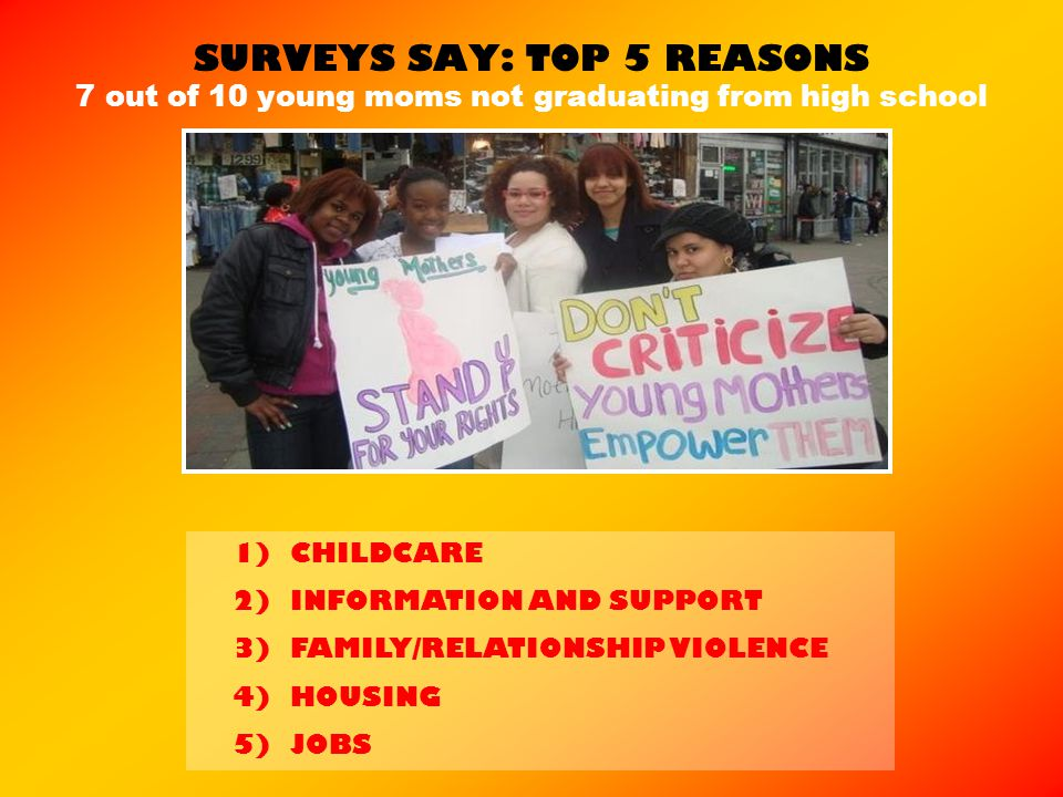 SURVEYS SAY: TOP 5 REASONS 7 out of 10 young moms not graduating from high school 1) CHILDCARE 2) INFORMATION AND SUPPORT 3) FAMILY/RELATIONSHIP VIOLENCE 4) HOUSING 5) JOBS