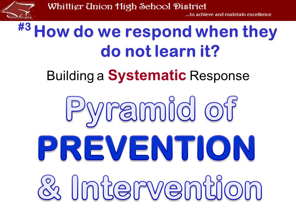 #3 How do we respond when they do not learn it Building a Systematic Response