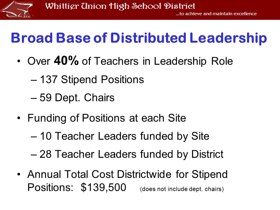 Broad Base of Distributed Leadership Over 40% of Teachers in Leadership Role –137 Stipend Positions –59 Dept.