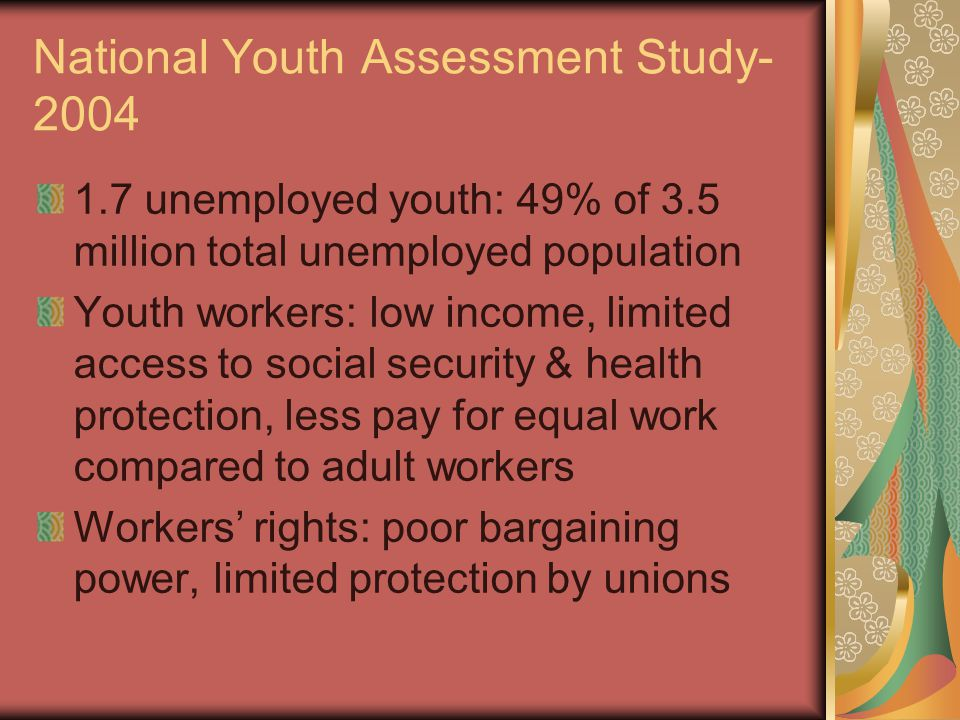 National Youth Assessment Study- 2004 1.7 unemployed youth: 49% of 3.5 million total unemployed population Youth workers: low income, limited access to social security & health protection, less pay for equal work compared to adult workers Workers' rights: poor bargaining power, limited protection by unions