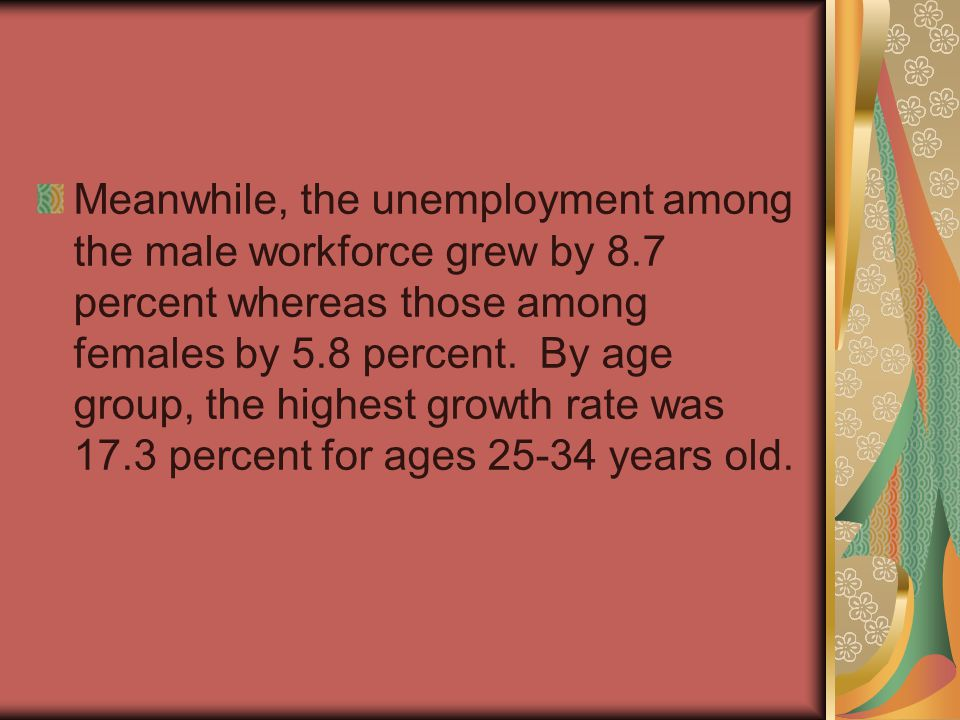Meanwhile, the unemployment among the male workforce grew by 8.7 percent whereas those among females by 5.8 percent.