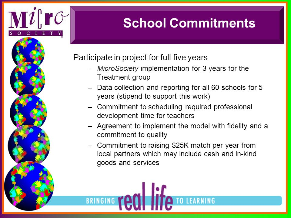 School Commitments Participate in project for full five years –MicroSociety implementation for 3 years for the Treatment group –Data collection and re