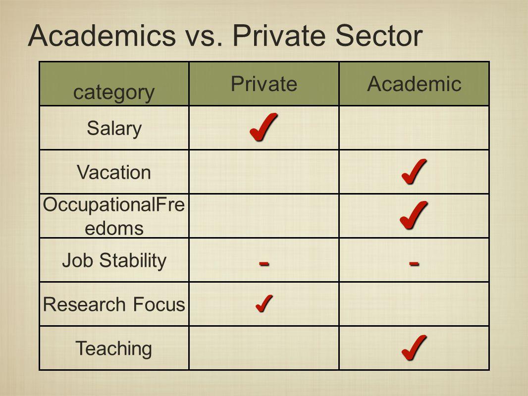 Academics vs.