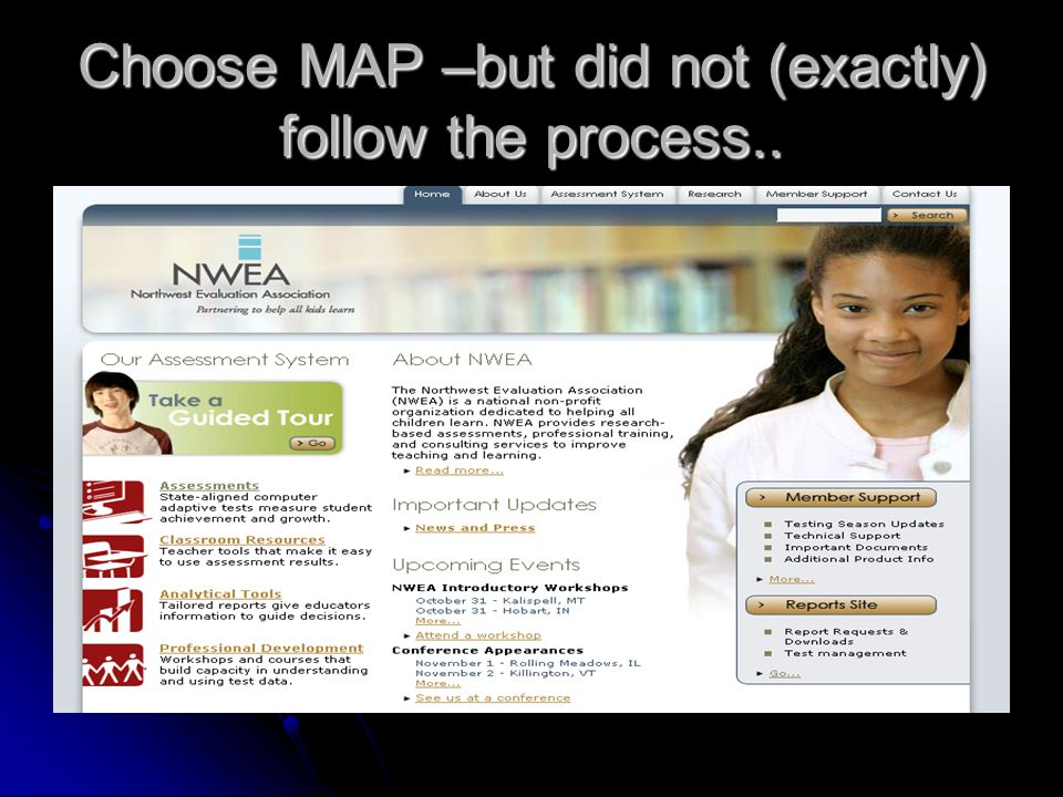 Choose MAP –but did not (exactly) follow the process..