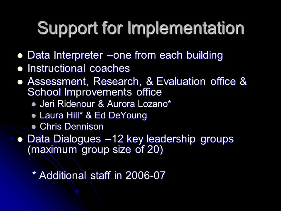 Support for Implementation Data Interpreter –one from each building Data Interpreter –one from each building Instructional coaches Instructional coaches Assessment, Research, & Evaluation office & School Improvements office Assessment, Research, & Evaluation office & School Improvements office Jeri Ridenour & Aurora Lozano* Jeri Ridenour & Aurora Lozano* Laura Hill* & Ed DeYoung Laura Hill* & Ed DeYoung Chris Dennison Chris Dennison Data Dialogues –12 key leadership groups (maximum group size of 20) Data Dialogues –12 key leadership groups (maximum group size of 20) * Additional staff in 2006-07 * Additional staff in 2006-07