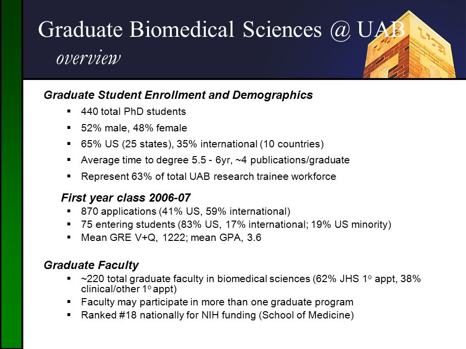 Graduate Biomedical Sciences @ UAB overview Graduate Biomedical Sciences @ UAB Graduate Student Enrollment and Demographics  440 total PhD students 