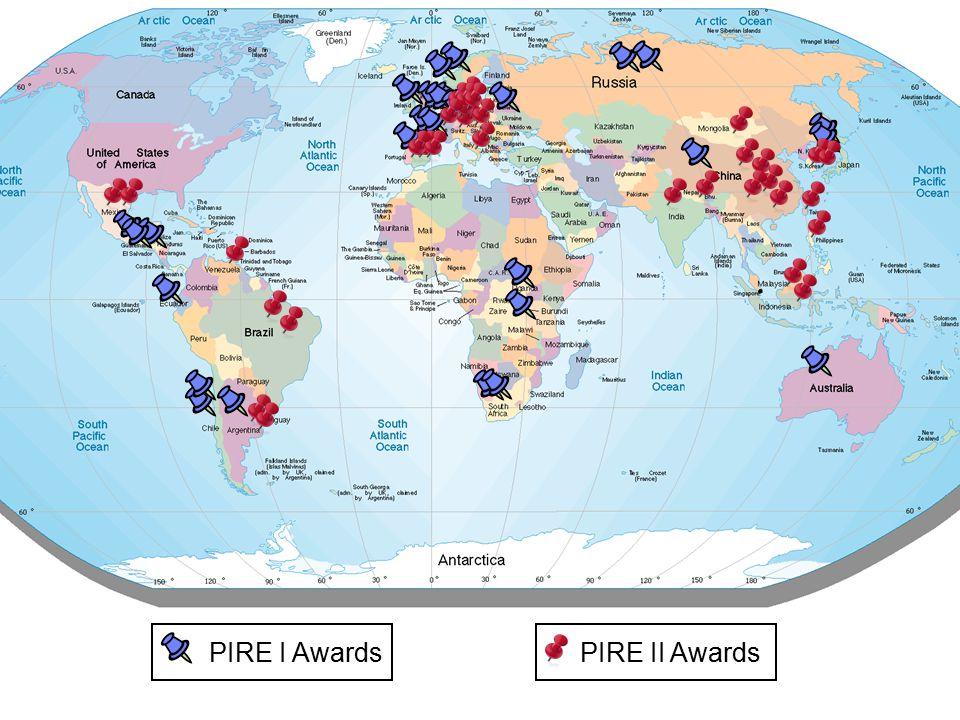 PIRE I AwardsPIRE II Awards