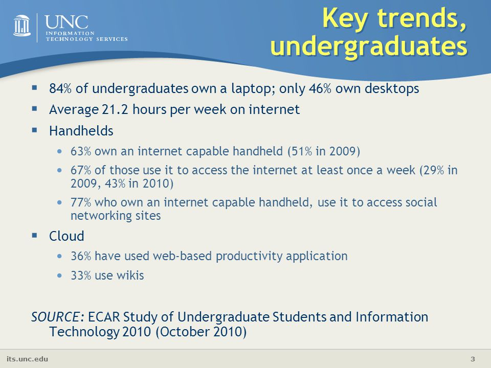 its.unc.edu 3 Key trends, undergraduates  84% of undergraduates own a laptop; only 46% own desktops  Average 21.2 hours per week on internet  Handhelds 63% own an internet capable handheld (51% in 2009) 67% of those use it to access the internet at least once a week (29% in 2009, 43% in 2010) 77% who own an internet capable handheld, use it to access social networking sites  Cloud 36% have used web-based productivity application 33% use wikis SOURCE: ECAR Study of Undergraduate Students and Information Technology 2010 (October 2010)