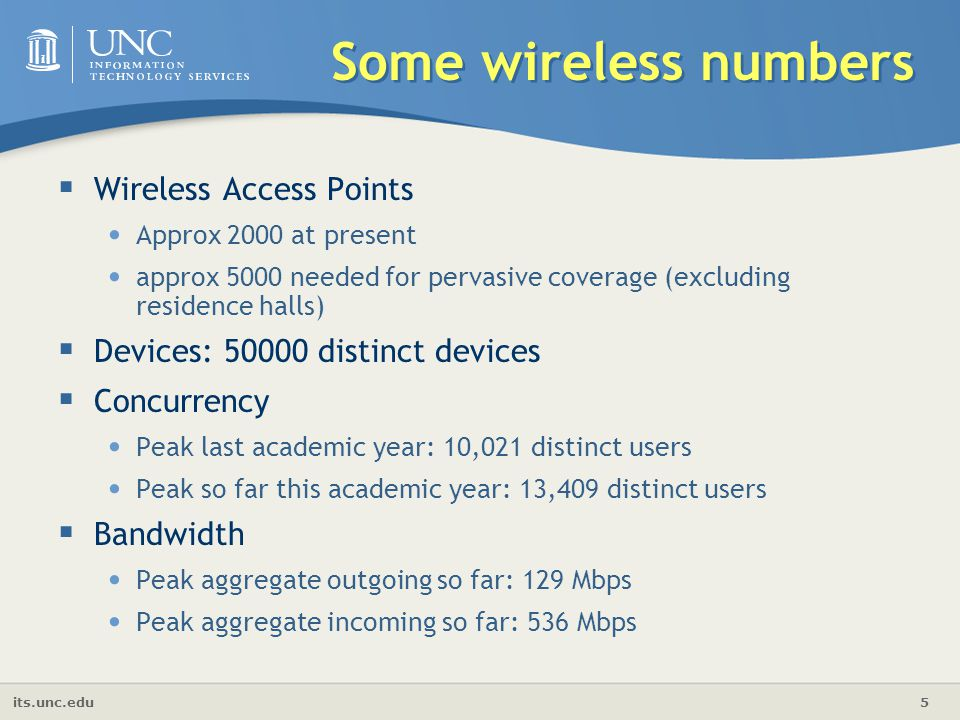 its.unc.edu 5 Some wireless numbers  Wireless Access Points Approx 2000 at present approx 5000 needed for pervasive coverage (excluding residence halls)  Devices: 50000 distinct devices  Concurrency Peak last academic year: 10,021 distinct users Peak so far this academic year: 13,409 distinct users  Bandwidth Peak aggregate outgoing so far: 129 Mbps Peak aggregate incoming so far: 536 Mbps