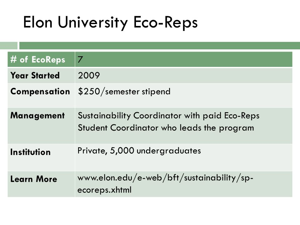 Elon University Eco-Reps # of EcoReps7 Year Started2009 Compensation$250/semester stipend ManagementSustainability Coordinator with paid Eco-Reps Student Coordinator who leads the program Institution Private, 5,000 undergraduates Learn More www.elon.edu/e-web/bft/sustainability/sp- ecoreps.xhtml