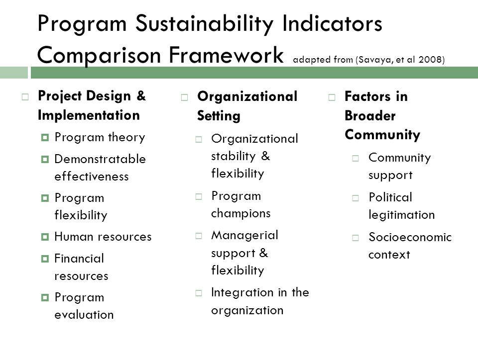 Program Sustainability Indicators Comparison Framework adapted from (Savaya, et al 2008)  Project Design & Implementation  Program theory  Demonstratable effectiveness  Program flexibility  Human resources  Financial resources  Program evaluation  Organizational Setting  Organizational stability & flexibility  Program champions  Managerial support & flexibility  Integration in the organization  Factors in Broader Community  Community support  Political legitimation  Socioeconomic context