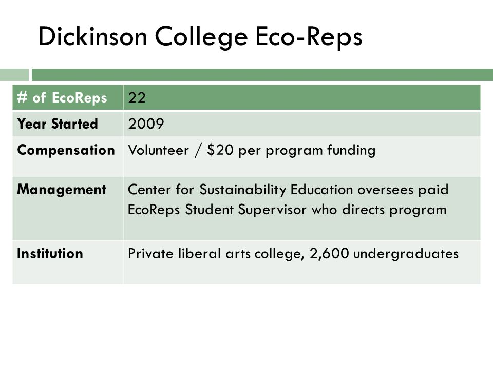 Dickinson College Eco-Reps # of EcoReps22 Year Started2009 CompensationVolunteer / $20 per program funding ManagementCenter for Sustainability Education oversees paid EcoReps Student Supervisor who directs program InstitutionPrivate liberal arts college, 2,600 undergraduates