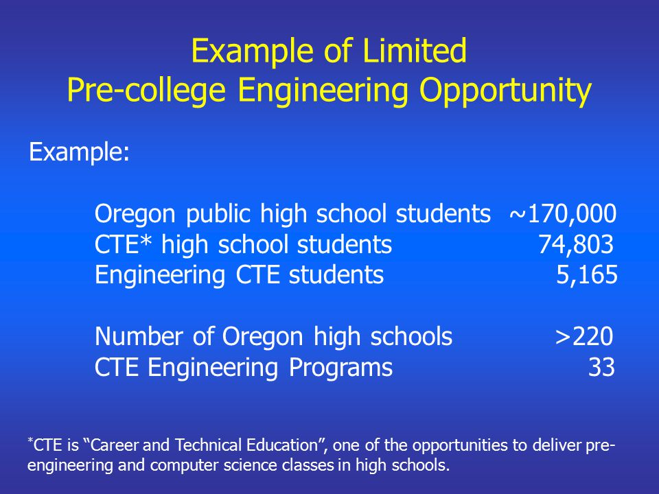Example of Limited Pre-college Engineering Opportunity Example: Oregon public high school students ~170,000 CTE* high school students 74,803 Engineering CTE students5,165 Number of Oregon high schools >220 CTE Engineering Programs 33 * CTE is Career and Technical Education , one of the opportunities to deliver pre- engineering and computer science classes in high schools.
