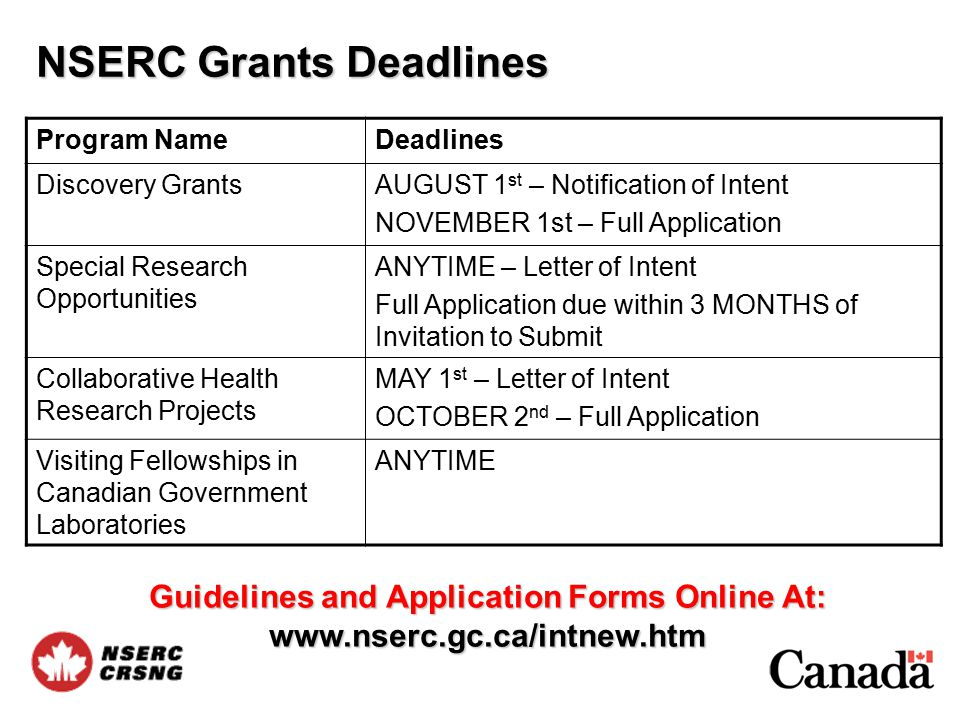 NSERC Grants Deadlines Program NameDeadlines Discovery GrantsAUGUST 1 st – Notification of Intent NOVEMBER 1st – Full Application Special Research Opp