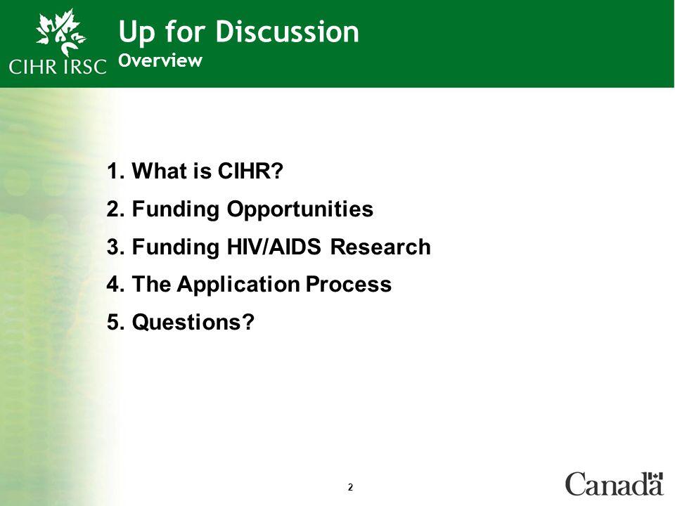 2 1.What is CIHR.