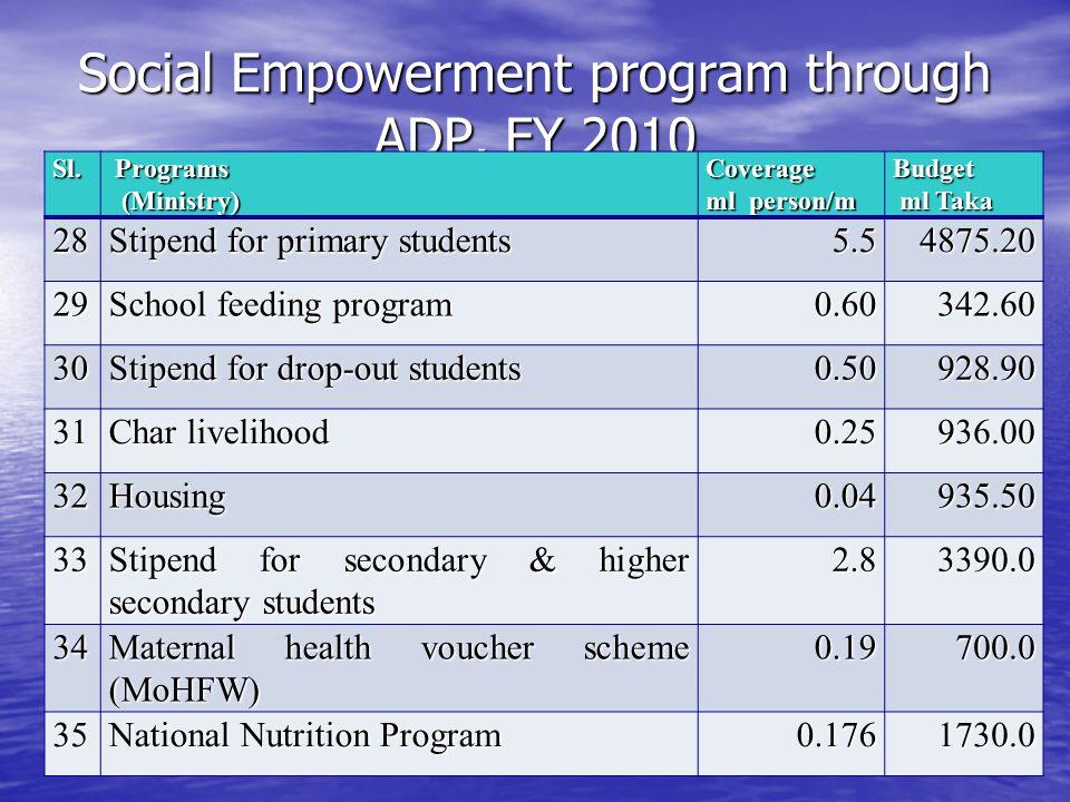 Social Empowerment program through ADP, FY 2010 Sl. Programs Programs (Ministry) (Ministry)Coverage ml person/m Budget ml Taka ml Taka28 Stipend for p