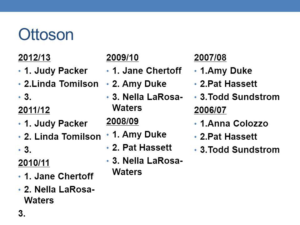 Ottoson 2012/13 1. Judy Packer 2.Linda Tomilson 3. 2011/12 1. Judy Packer 2. Linda Tomilson 3. 2010/11 1. Jane Chertoff 2. Nella LaRosa- Waters 3. 200